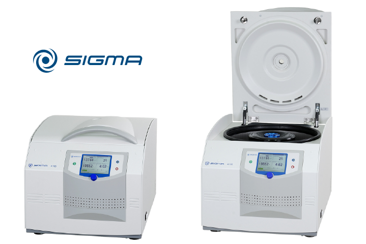 HighThroughputMethod SigmaAnalyzers